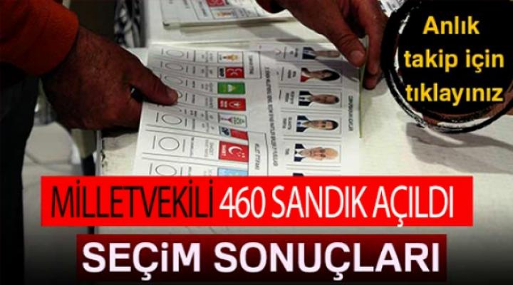 460 SANDIK AÇILDI